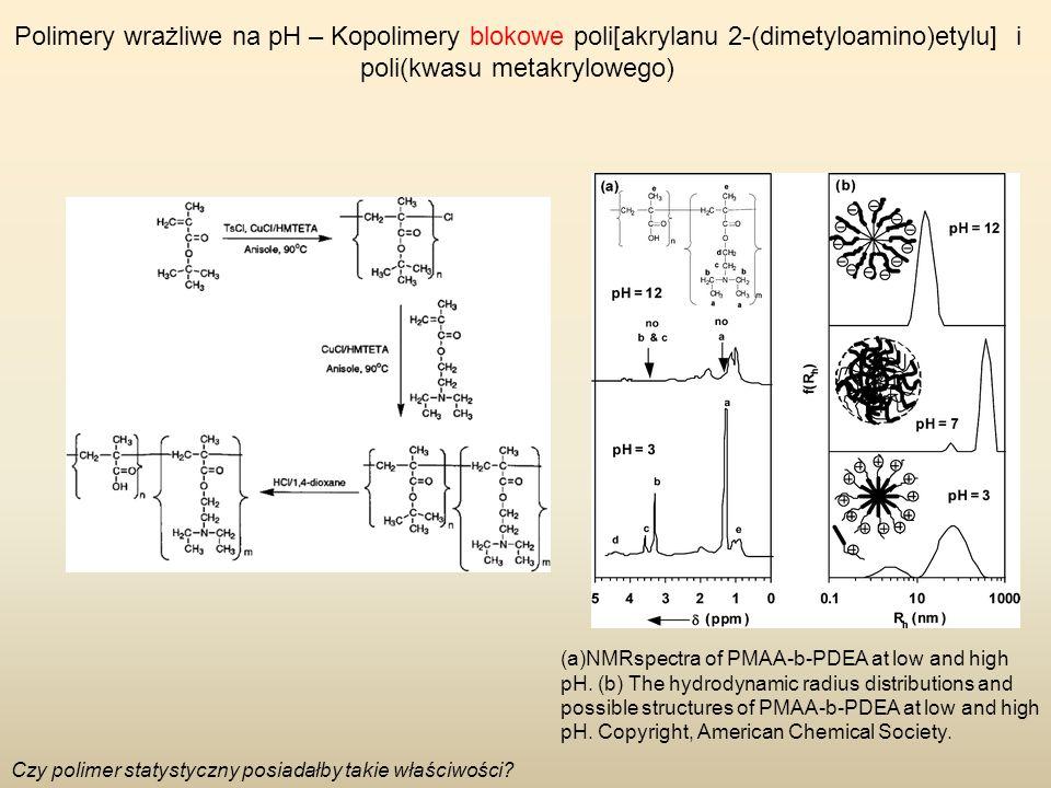 Polimery wrażliwe na pH – Kopolimery blokowe poli[akrylanu 2-(dimetyloamino)etylu] i poli(kwasu metakrylowego)